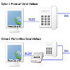 Icona di Phone Dial by PC